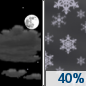 Tonight: A 40 percent chance of snow showers after midnight.  Mostly cloudy, with a low around 12. West southwest wind 5 to 10 mph becoming light and variable  after midnight.  Total nighttime snow accumulation of less than a half inch possible.