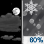 Saturday Night: A chance of snow and sleet between 1am and 4am, then sleet likely.  Increasing clouds, with a low around 25. Light and variable wind becoming east 12 to 17 mph in the evening.  Chance of precipitation is 60%. New snow and sleet accumulation of less than a half inch possible.