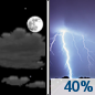 Tonight: A 40 percent chance of showers and thunderstorms after 1am.  Mostly cloudy, with a low around 72. South wind 10 to 15 mph, with gusts as high as 24 mph.