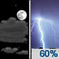 Tonight: Showers and thunderstorms likely, mainly after 4am.  Increasing clouds, with a low around 57. South southeast wind around 10 mph.  Chance of precipitation is 60%. New rainfall amounts of less than a tenth of an inch, except higher amounts possible in thunderstorms.