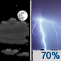 Thursday Night: Showers and thunderstorms likely after 1am.  Increasing clouds, with a low around 57. Light and variable wind becoming east 5 to 7 mph in the evening.  Chance of precipitation is 70%. New rainfall amounts of less than a tenth of an inch, except higher amounts possible in thunderstorms.