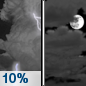 Tonight: A 10 percent chance of showers and thunderstorms before 11pm.  Mostly cloudy, with a low around 55. West southwest wind around 6 mph.