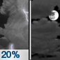 Tonight: A 20 percent chance of showers and thunderstorms before 10pm.  Mostly cloudy, with a low around 69. South southwest wind around 6 mph becoming calm  after midnight.