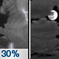 Monday Night: A chance of thunderstorms before 8pm.  Mostly cloudy, with a low around 56. Chance of precipitation is 30%.