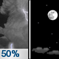 Monday Night: A 50 percent chance of showers and thunderstorms before midnight.  Mostly cloudy, then gradually becoming mostly clear, with a low around 54. Southeast wind 5 to 7 mph becoming light and variable.