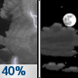 Tuesday Night: A chance of showers and thunderstorms before 11pm, then a slight chance of showers between 11pm and midnight.  Mostly cloudy, with a low around 41. West wind around 5 mph.  Chance of precipitation is 40%. New precipitation amounts of less than a tenth of an inch, except higher amounts possible in thunderstorms.