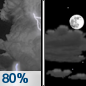 Tonight: Showers and thunderstorms before 11pm.  Low around 58. West wind around 5 mph becoming calm  in the evening.  Chance of precipitation is 80%.