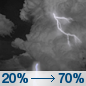 Tonight: Showers and thunderstorms likely, mainly after 3am.  Mostly cloudy, with a low around 19. South wind around 11 km/h.  Chance of precipitation is 70%. New rainfall amounts between 7.5 mm and 1 cm possible.