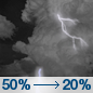 Thursday Night: A 50 percent chance of showers and thunderstorms, mainly before midnight.  Mostly cloudy, with a low around 44. South wind 5 to 7 mph becoming west northwest after midnight.