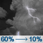 Tuesday Night: Showers and thunderstorms likely, mainly before 2am.  Mostly cloudy, with a low around 77. Southwest wind 5 to 7 mph.  Chance of precipitation is 60%. New rainfall amounts between a tenth and quarter of an inch, except higher amounts possible in thunderstorms.
