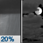 Tonight: A 20 percent chance of showers before 11pm.  Mostly cloudy, with a low around 59. North wind 5 to 10 mph.