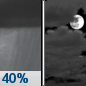 Tonight: A 40 percent chance of showers before 11pm.  Cloudy, with a low around 36. Northwest wind 7 to 10 mph.