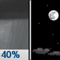 Tonight: A chance of showers and thunderstorms before 8pm, then a slight chance of showers between 8pm and 10pm.  Cloudy during the early evening, then gradual clearing, with a low around 40. West wind around 10 mph.  Chance of precipitation is 40%.