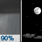 Tonight: Showers and possibly a thunderstorm before 8pm, then a chance of showers between 8pm and midnight.  Low around 39. Northwest wind 7 to 10 mph.  Chance of precipitation is 90%. New precipitation amounts of less than a tenth of an inch, except higher amounts possible in thunderstorms.