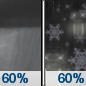 Tonight: Rain showers likely before midnight, then rain and snow showers likely.  Mostly cloudy, with a low around 31. Light and variable wind becoming southwest 5 to 7 mph in the evening.  Chance of precipitation is 60%. Little or no snow accumulation expected.