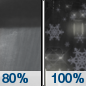 Saturday Night: Rain showers before 1am, then rain and snow showers between 1am and 2am, then rain showers after 2am.  Low around 34. Chance of precipitation is 100%.