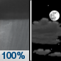 Tonight: Showers and possibly a thunderstorm before 10pm, then a chance of showers between 10pm and 11pm.  Low around 50. Southwest wind around 7 mph.  Chance of precipitation is 100%. New precipitation amounts between a quarter and half of an inch possible.