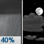 Wednesday Night: A 40 percent chance of showers and thunderstorms before 11pm.  Partly cloudy, with a low around 38. Northwest wind 8 to 17 mph.