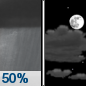 Tonight: A chance of showers and thunderstorms before 10pm, then a slight chance of showers between 10pm and 11pm.  Mostly cloudy, with a low around 60. Northeast wind around 5 mph becoming calm  in the evening.  Chance of precipitation is 50%. New precipitation amounts of less than a tenth of an inch, except higher amounts possible in thunderstorms.