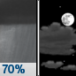 Tonight: Showers likely and possibly a thunderstorm before 9pm, then isolated showers and thunderstorms between 9pm and midnight.  Cloudy, then gradually becoming partly cloudy, with a low around 73. Southeast wind around 5 mph becoming calm  in the evening.  Chance of precipitation is 70%. New precipitation amounts between a quarter and half of an inch possible.