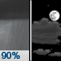 Tonight: Showers before 11pm.  Low around 28. Southwest wind around 9 mph becoming south southeast after midnight.  Chance of precipitation is 90%. New precipitation amounts of less than a tenth of an inch possible.