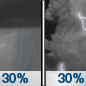 Monday Night: A chance of showers, with thunderstorms also possible after 2am.  Mostly cloudy, with a low around 61. Chance of precipitation is 30%.