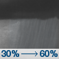 Tonight: A chance of showers and thunderstorms before 2am, then showers likely and possibly a thunderstorm between 2am and 4am, then a chance of showers and thunderstorms after 4am.  Patchy fog after 4am.  Otherwise, cloudy, with a low around 49. East wind 5 to 10 mph.  Chance of precipitation is 60%.