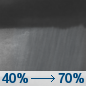 Tonight: A chance of showers and thunderstorms before 1am, then showers likely and possibly a thunderstorm between 1am and 3am, then a chance of showers and thunderstorms after 3am.  Increasing clouds, with a low around 59. East wind 6 to 9 mph.  Chance of precipitation is 70%.