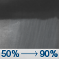 Tonight: A chance of showers and thunderstorms, then showers and possibly a thunderstorm after midnight.  Low around 44. East wind around 5 mph.  Chance of precipitation is 90%. New rainfall amounts between a tenth and quarter of an inch, except higher amounts possible in thunderstorms.