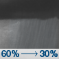 Thursday Night: Showers and thunderstorms likely before 1am, then a slight chance of showers between 1am and 5am.  Mostly cloudy, with a low around 53. South southwest wind around 5 mph becoming calm  in the evening.  Chance of precipitation is 60%.