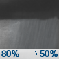Tonight: Showers and thunderstorms before 11pm, then a chance of showers between 11pm and 2am.  Low around 47. Northwest wind 8 to 11 mph.  Chance of precipitation is 80%. New precipitation amounts between a tenth and quarter of an inch, except higher amounts possible in thunderstorms.