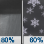 Tonight: Rain showers before midnight, then snow showers likely. Some thunder is also possible.  Snow level 7300 feet lowering to 4200 feet after midnight . Low around 24. East southeast wind 7 to 11 mph becoming west northwest after midnight.  Chance of precipitation is 80%. New snow accumulation of less than a half inch possible.