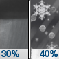 Tuesday Night: A chance of rain showers before midnight, then a chance of sleet between midnight and 2am, then a chance of freezing rain after 2am.  Mostly cloudy, with a low around 29. Chance of precipitation is 40%.