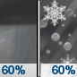 Tuesday Night: Rain showers likely before midnight, then sleet likely between midnight and 5am, then snow showers and sleet likely after 5am.  Mostly cloudy, with a low around 29. Chance of precipitation is 60%.