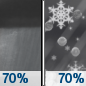 Saturday Night: Rain showers likely before 1am, then rain and snow showers likely between 1am and 4am, then sleet likely after 4am.  Mostly cloudy, with a low around 33. Chance of precipitation is 70%.