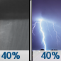 Wednesday Night: A 40 percent chance of showers and thunderstorms.  Mostly cloudy, with a low around 59. South wind around 5 mph becoming calm  in the evening.