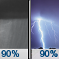 Wednesday Night: Showers and possibly a thunderstorm.  Areas of fog. Low around 48. East northeast wind 10 to 16 mph, with gusts as high as 24 mph.  Chance of precipitation is 90%. New rainfall amounts between a half and three quarters of an inch possible.