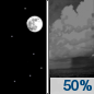 Tonight: A 50 percent chance of showers and thunderstorms after 1am.  Mostly clear, with a low around 11. South wind 15 to 25 km/h, with gusts as high as 35 km/h.  New rainfall amounts between 1 and 2.5 mm, except higher amounts possible in thunderstorms.