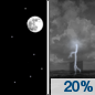 Tonight: A 20 percent chance of showers and thunderstorms after 4am.  Increasing clouds, with a low around 63. North northwest wind around 6 mph becoming light and variable.