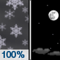Tonight: Snow, mainly before 9pm.  Low around 24. North wind 6 to 13 mph becoming west after midnight.  Chance of precipitation is 100%. Total nighttime snow accumulation of 1 to 3 inches possible.