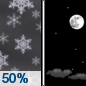 Tonight: A 50 percent chance of snow before 11pm.  Partly cloudy, with a low around 18. West southwest wind 16 to 18 mph, with gusts as high as 25 mph.  Little or no snow accumulation expected.