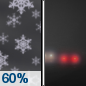 Tonight: Snow likely, mainly before 8pm.  Patchy fog before 5am.  Otherwise, cloudy, with a low around 28. Northwest wind 6 to 8 mph.  Chance of precipitation is 60%. Total nighttime snow accumulation of less than a half inch possible.