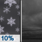 Wednesday Night: A 10 percent chance of snow showers before 7pm.  Cloudy, with a low around 17. South wind 5 to 10 mph.