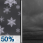 Tonight: A 50 percent chance of snow, mainly before 10pm.  Cloudy, with a steady temperature around 14. Wind chill values as low as zero. South wind 5 to 11 mph becoming north northwest after midnight.  Total nighttime snow accumulation of less than a half inch possible.