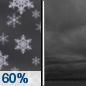Tonight: Snow likely, mainly before 8pm.  Cloudy, with a low around 9. Calm wind becoming west around 5 mph after midnight.  Chance of precipitation is 60%. New snow accumulation of less than a half inch possible.