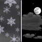 Monday Night: A chance of snow before midnight.  Mostly cloudy, with a low around 26.
