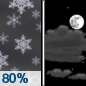 Tonight: Snow, mainly before 8pm.  Low around 6. Wind chill values as low as -10. Northwest wind around 11 mph, with gusts as high as 22 mph.  Chance of precipitation is 80%. New snow accumulation of less than one inch possible.