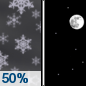 Tonight: A 50 percent chance of snow showers before 10pm.  Mostly cloudy during the early evening, then gradual clearing, with a low around 8. West wind 5 to 10 mph becoming light and variable  after midnight.  Total nighttime snow accumulation of less than a half inch possible.