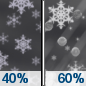 Tonight: A chance of snow before 5am, then snow and sleet likely.  Cloudy, with a low around 29. Calm wind becoming northeast around 5 mph after midnight.  Chance of precipitation is 60%. Total nighttime snow and sleet accumulation of less than a half inch possible.
