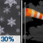 Tonight: A 30 percent chance of snow before 7pm.  Cloudy during the early evening, then gradual clearing, with a low around 25. Breezy, with a south wind around 25 mph becoming west after midnight.